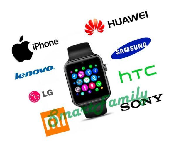 часы IWO 2 синхронизация с android и ios устройствами