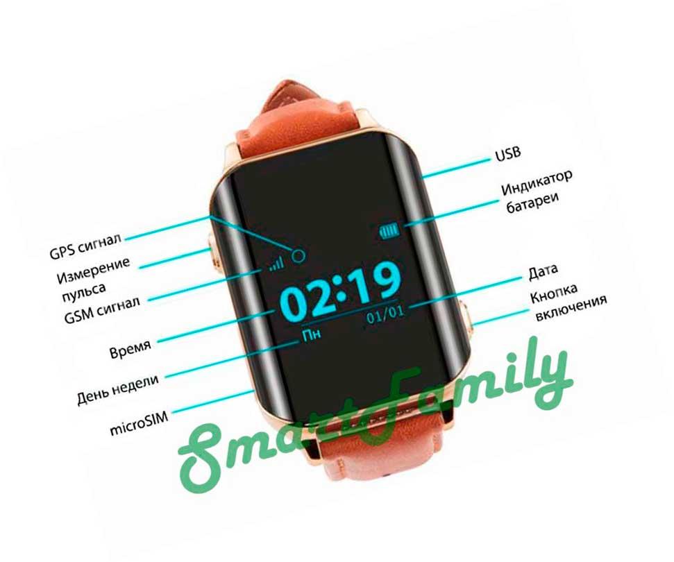 Smart watch D100 кнопки управления