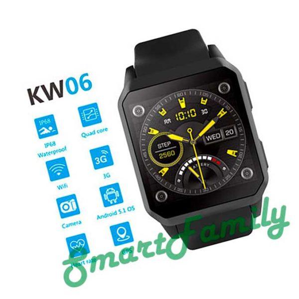 функции KW06