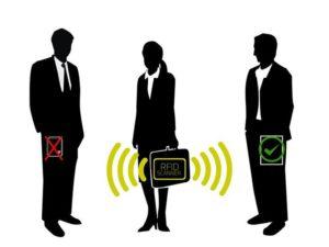 Защита от кражи RFID